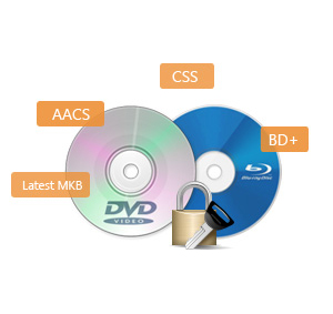 support any blu-ray and dvd
