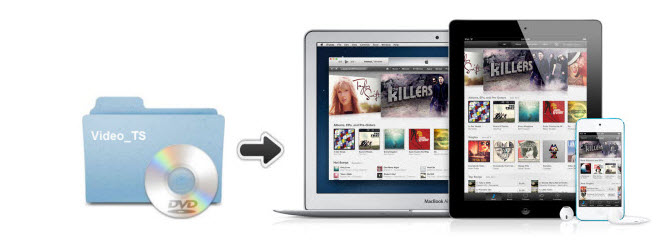 convert-video-ts-to-itunes.jpg