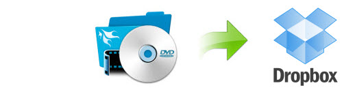dvd-to-dropbox.jpg